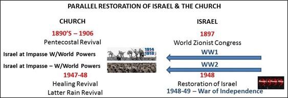 restore5